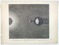 VILQUIN -  Set of 6 prints depicting planetary movements.