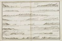 AYROUARD, J. -  [Untitled] Front views of the coastal relief of Corsica and Tuscany.