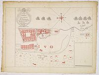 RAOUSSET de BOURBON, de. - (Plan manuscrit de Madras).
